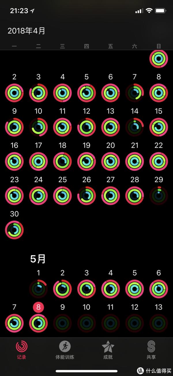 在使用了Apple Watch Series 3一个多月后,我还是选择了放弃它