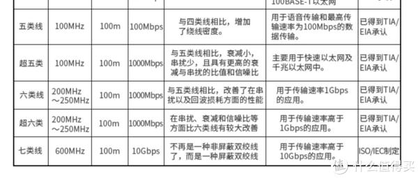 Tiger5G谈数码 篇六十九:记一次简易的家用网络存储升级体验
