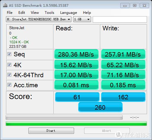 Transcend 创见 ESD220C 移动固态硬盘轻度评测