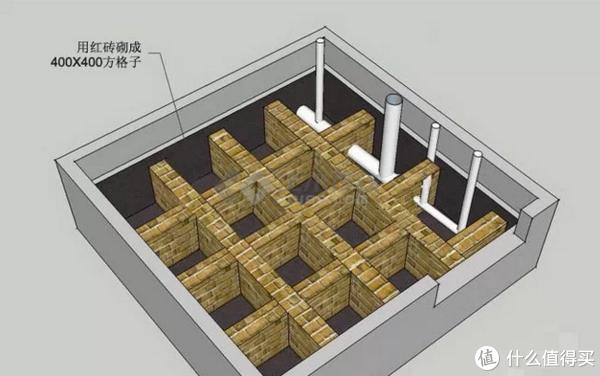 极简装修:从新手到老鸟 篇五:怎样正确地做好室内防水?