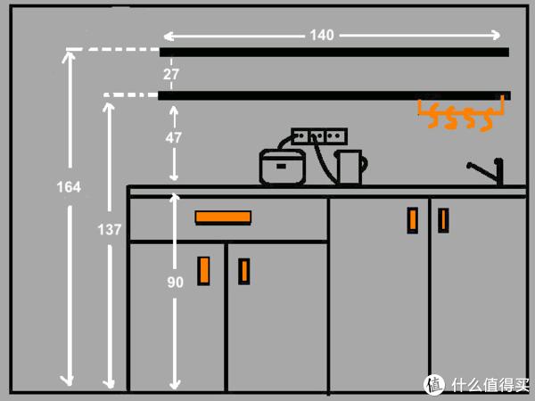 从布局、类型、尺寸到需求分析一网打尽!餐边柜选购指南