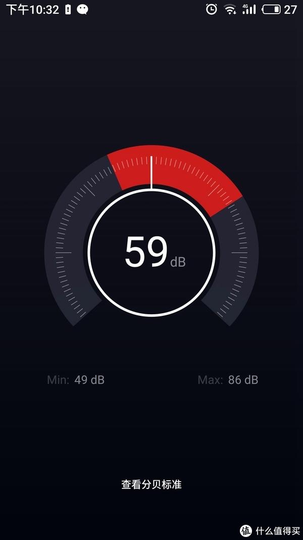 正常使用的时候只有59分贝,并不会很吵,风力调大最大噪音也不会变化太多