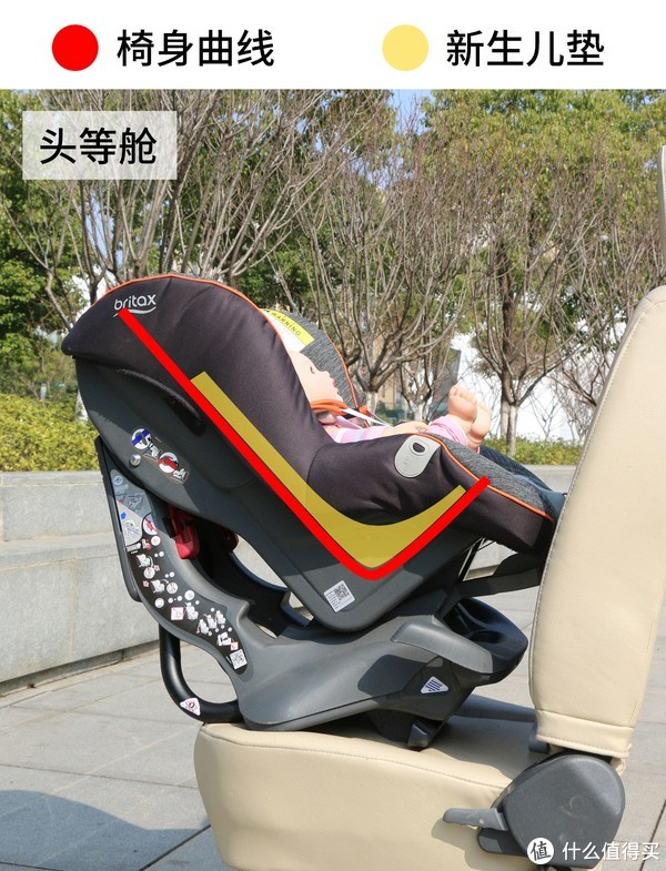 安全座椅头等舱是否名副其实?宝得适头等舱深度评测
