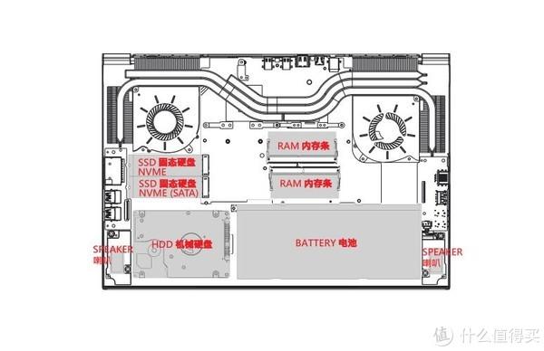 火影影刃Z6拆机升级内存硬盘教程