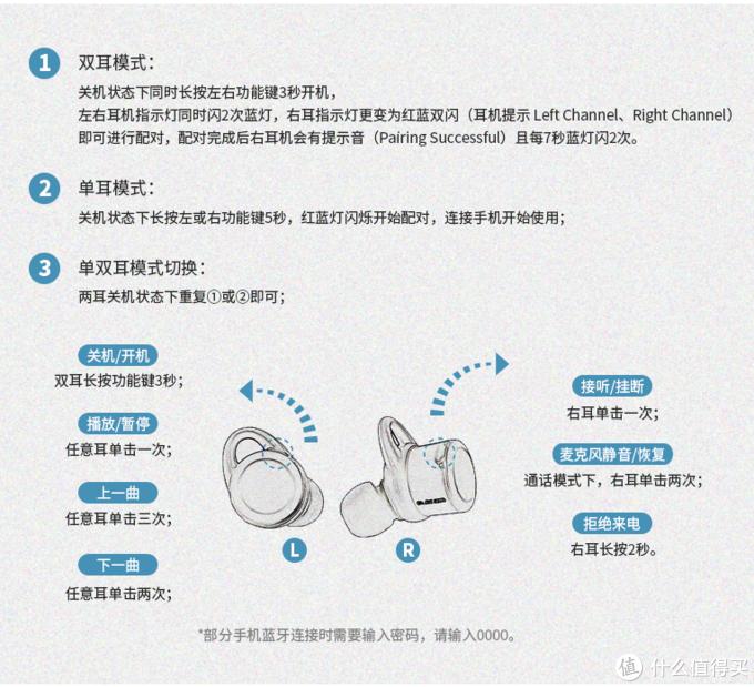 """""""小眼可爱萌""""的硬实力如何?宜丽客LBT-TWS01AV 入耳式真无线蓝牙耳机 使用评测"""
