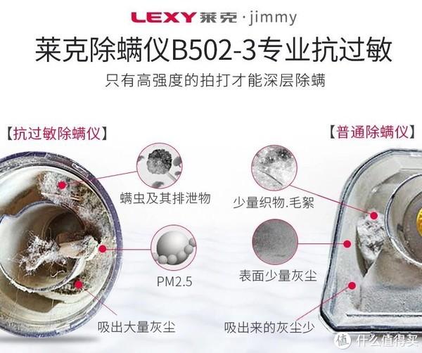 轻松搞定床铺清洁:Lexy 莱克 VC-B502 除螨吸尘器分享