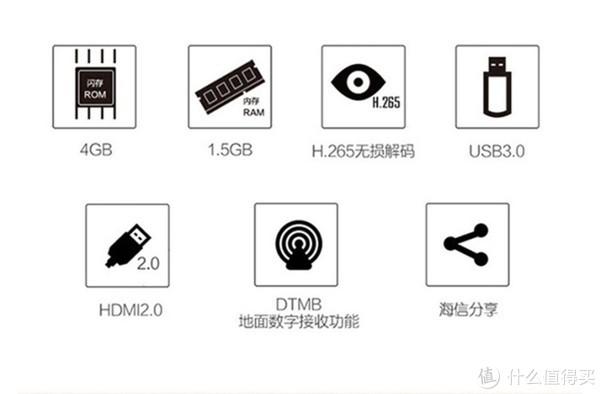 Hisense 海信 LED55EC520UA 55英寸 14核 炫彩4K智能电视 开箱帖(特意截了你们要的图片)