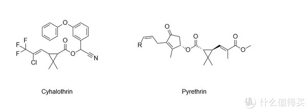 左图为合成的一种拟除虫菊酯,右为天然除虫菊酯