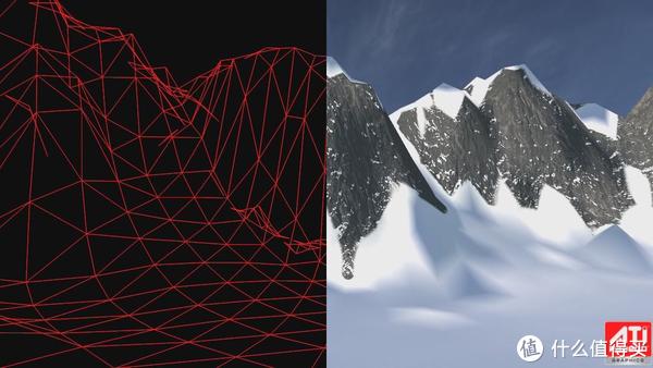 """如何科学评价""""游戏画面"""" 篇一:即时渲染3D游戏的基本原理和制作方式"""