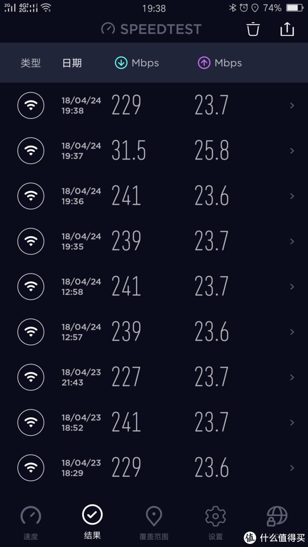 升级400兆宽带需要交钱?不存在的!千兆网络需要了解一下?