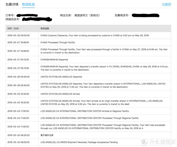 记第一次海淘 简单攻略及注意事项:Macbook 行程汇报&开箱