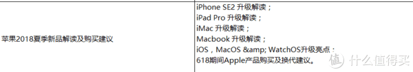 """▲ 一星期前提交给小小值的提纲。作为一个非资深""""果蛆"""",对于这次WWDC期望值过高了,期待的硬件一个没来,甚至连Mac常规更新都没有。"""