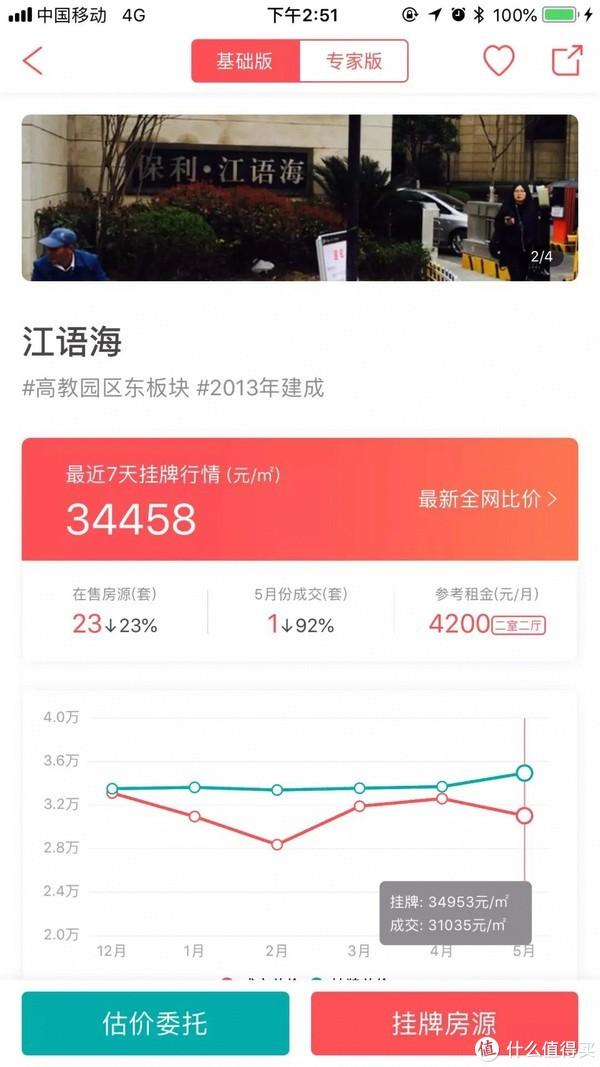 杭州看房笔记 | 300万以内9年制的学区房,值得买吗?