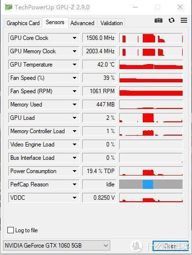 蘑菇爱搞机 篇九:季末超低,入手高性价比1065—MAXSUN 铭瑄 GTX 1065显卡 开箱深度评测