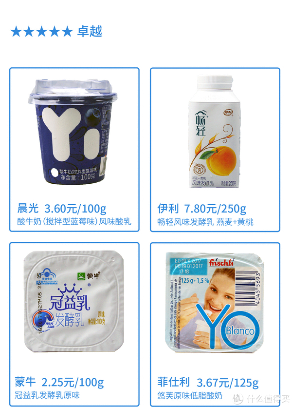 酸奶实力测评来啦!越贵 ≠越好,酸奶你喝对了吗?