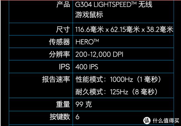 g304的参数看起来很不错。