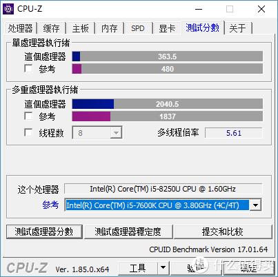 ↑i5 8250u CPUZ跑分↑
