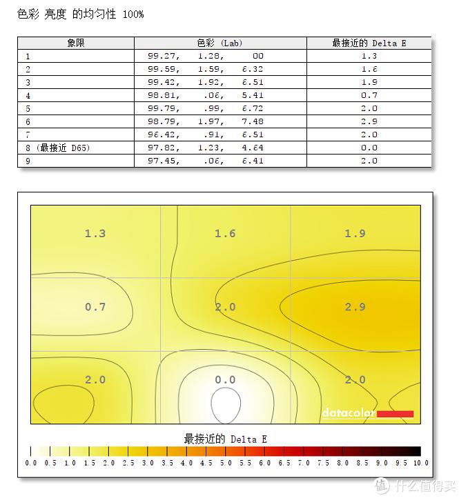 设计优秀,性能稳定:惠普 星系列14微边框轻薄本体验测试