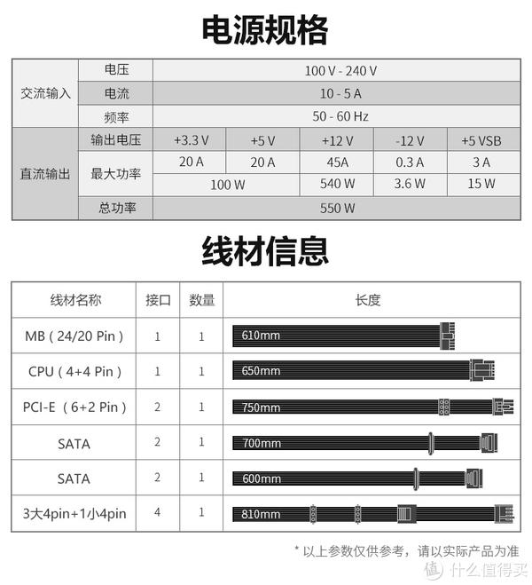 Seasonic 海韵 FOCUS 550FC 电源开箱