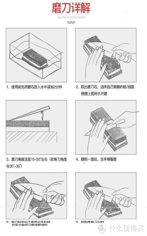 磨刀方法参考