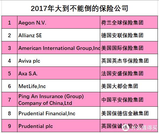 2016年、2017年榜单一致