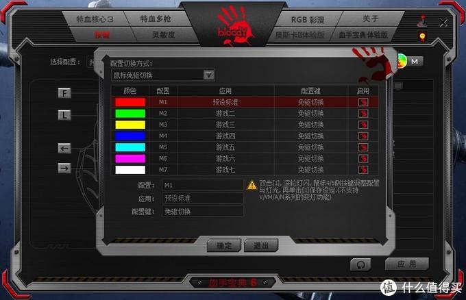 """解读""""葵花宝典"""",血手幽灵J95双枪侠鼠标使用篇"""
