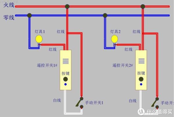 这是接线原理图,LV开关可以通过小米万能遥控器发出的射频信号控制开关,同时也可以通过原开关来控制开关,可以说是物美价廉