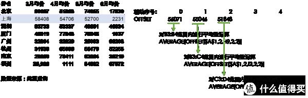 你不可不知的四大EXCEL查找与引用函数