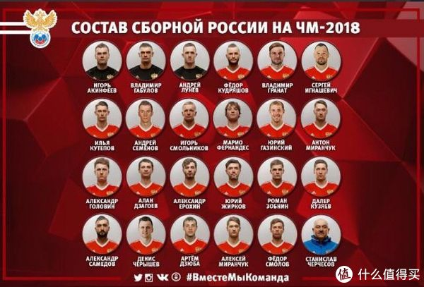 2018世界杯32强巡礼分析,之A组:俄罗斯、沙特、乌拉圭、埃及
