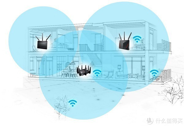 房子太大,墙体阻隔,家庭无线组网怎么办?新一代Mesh Wi-Fi路由器了解一下