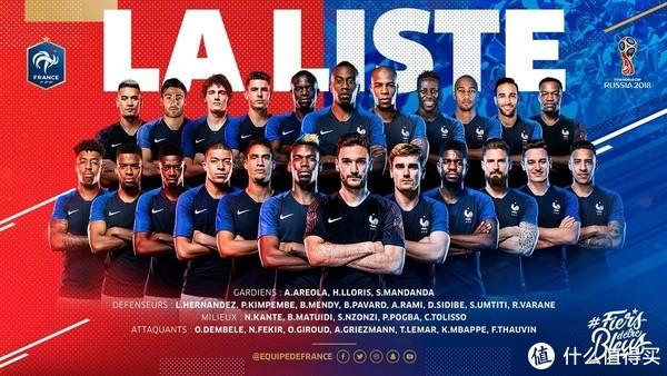 2018世界杯32强巡礼分析,之C组:法国、丹麦、秘鲁、澳大利亚