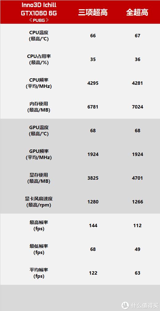 618已至,老曹的吃鸡配置单:八千元级Intel+Nvidia平台装机记录