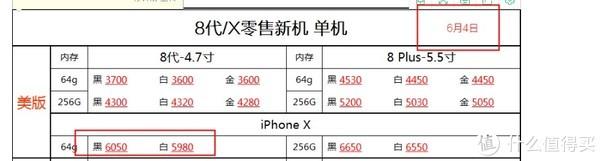 我是如何只花了6折价格就入手了高配版的iPhone X?