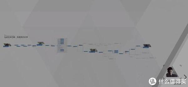 《底特律:变人》引发争议:云玩家算玩家么?
