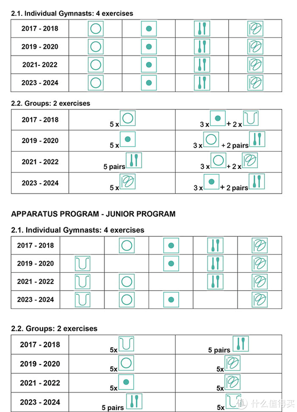 2017-2024艺术体操比赛器械
