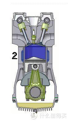 丰田小雷的嘉实多磁护启停保全合成润滑油SN 5W-30 (4L)众测报告