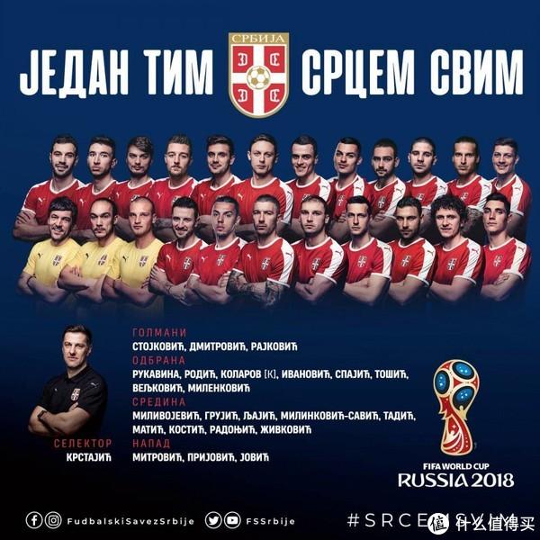2018世界杯32强巡礼分析,之E组:巴西,哥斯达黎加,瑞士,塞尔维亚