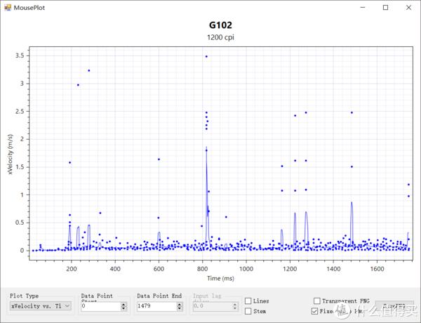这可能是最打脸的测评?罗技G102游戏鼠标&Mercury引擎测评