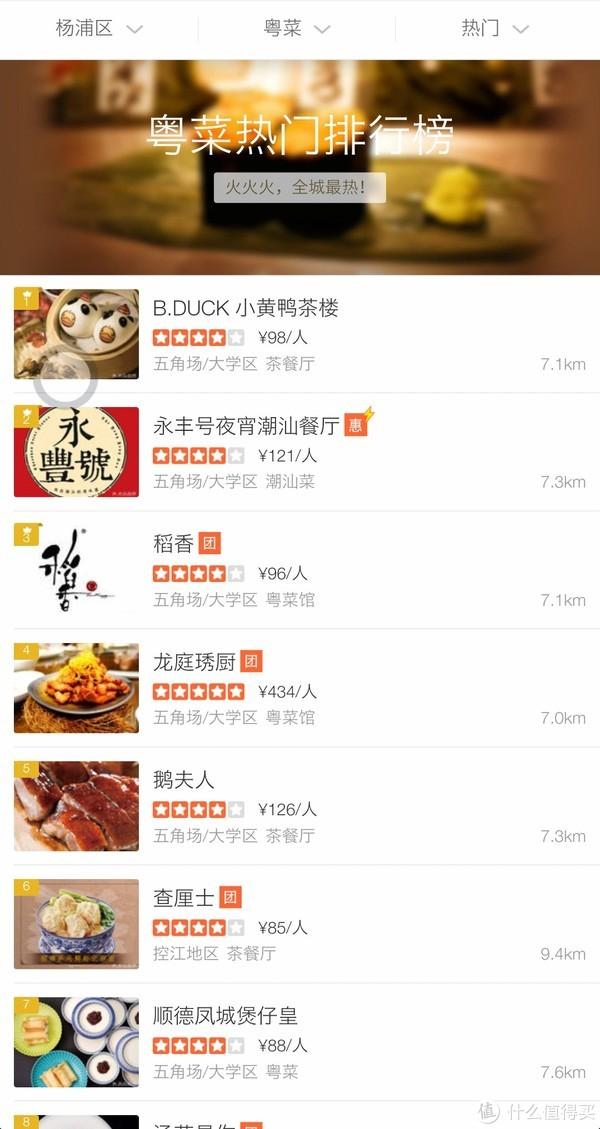 某网站杨浦区粤菜排名第一。你说牛逼不牛逼。