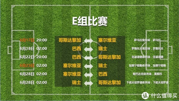 世界杯十大挑战:第1期!最完整世界杯赛程表,强势收藏拿走不谢!