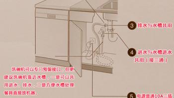 西门子 SJ236I00JC 洗碗机使用总结(安装|排水口|碗篮)