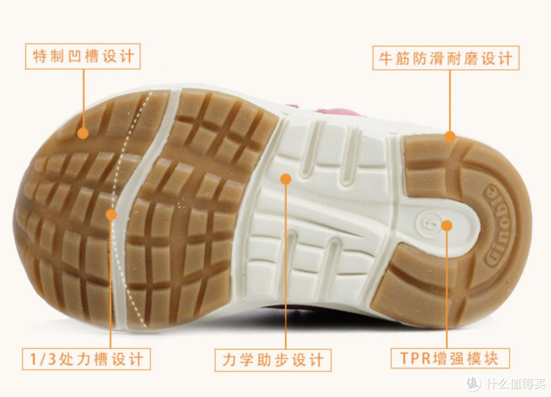 忘记拍鞋底了,加一张官方图片吧,具体功能都已经标注出来了。