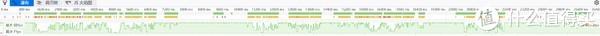 Firefox的fps曲线(下方绿色)