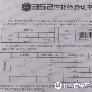 618在苏宁买了了个三下五除二,东西很好,不过生产是17年10月生产的,苏宁你还有多少库存要清理[装大款]
