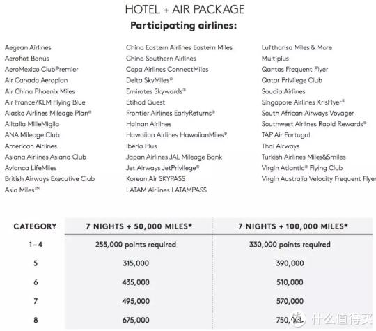 吐血整理3315家酒店降价大礼包,小白也能玩转全球第一大酒店集团!强烈建议收藏!