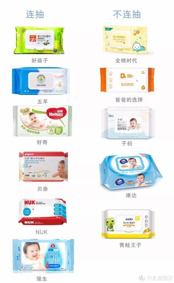 11款婴儿湿巾测评:给宝宝擦屁屁擦手要注意安全风险!