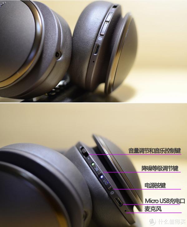 RP-HD605N左侧是3.5mm音频线接口,右侧是控制按键集中区