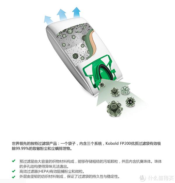 全能家庭清洁大师——福维克Kobold VK200+SP530 二合一硬地清洁机众测报告