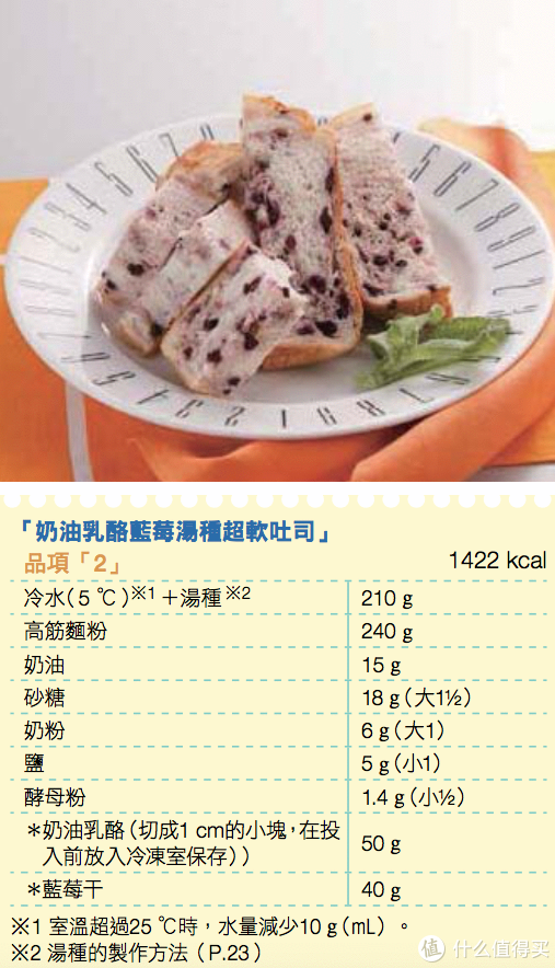 M的烤箱选购指南,水波炉值不值得买?33种面包机食谱分享
