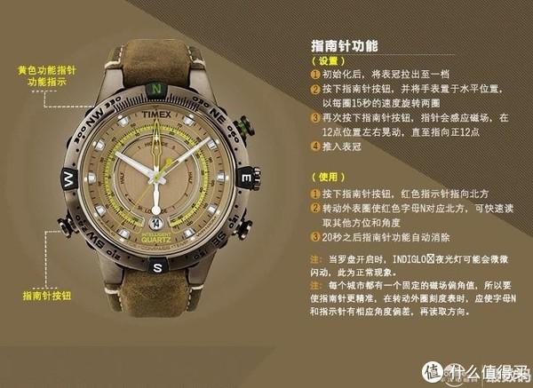 一直心念念的手表:TIMEX 天美时 T2N739 男士户外腕表
